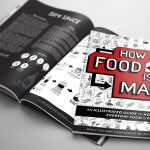 mass food production book